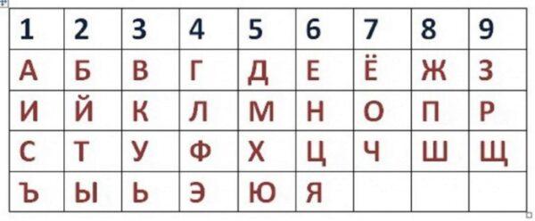 Коды здоровья по Золотому чисту Numerologiya-imeni-kak-s-pomoschyu-chisel-naladit-svoyu-zhizn_2